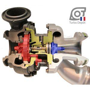 Turbo-et-ses-Composants