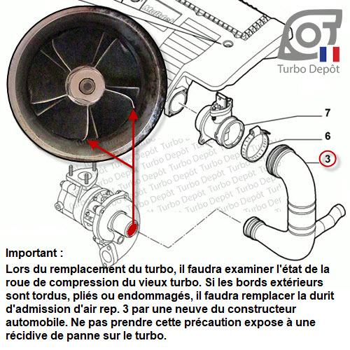 Information Technique pour turbo BorgWarner 5435-970-0005