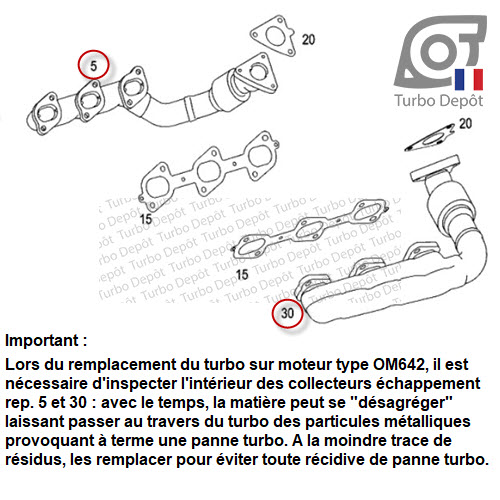 Information Technique pour turbo Garrett 743507, 757608, 764381, 765155, 777318, 781743, 781745