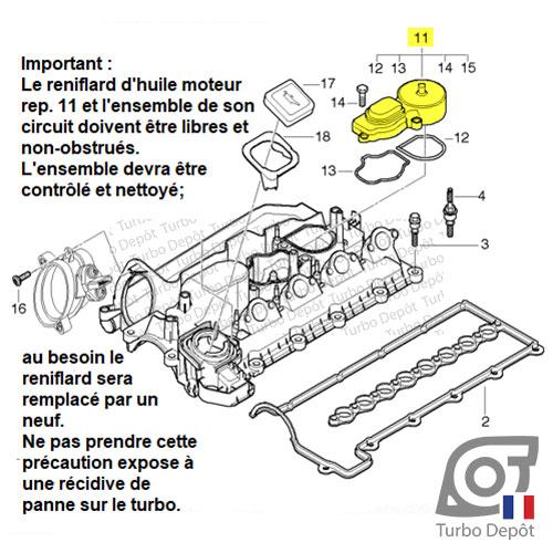Information Technique pour turbo Mitsubishi 49135-05620 à 49135-05671, 49135-05830 à 49135-05896, 49335-00220 à 49335-00441, 49135-05710 à 49135-05761, Garrett 762965-0001 à 762965-0020 et 763091-0004